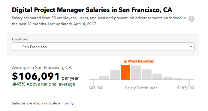 Find physicist salaries | american institute of physics.
